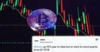 Bitcoinpriset är på väg mot sitt sämsta kvartal på flera år