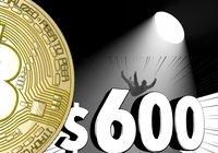 Bitcoin tappar 600 dollar på några minuter – handlas under 10 000 dollar
