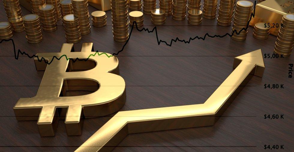 Efter flera dagar med röda siffror – bitcoin ökar med över sju procent