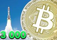 Bitcoin fortsätter rusa – över 13 000 dollar för första gången sedan januari 2018