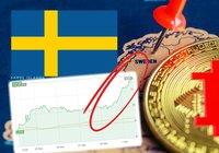 Svenska kryptobolaget Quickbit rusar på börsen – aktien är upp 15 procent i dag