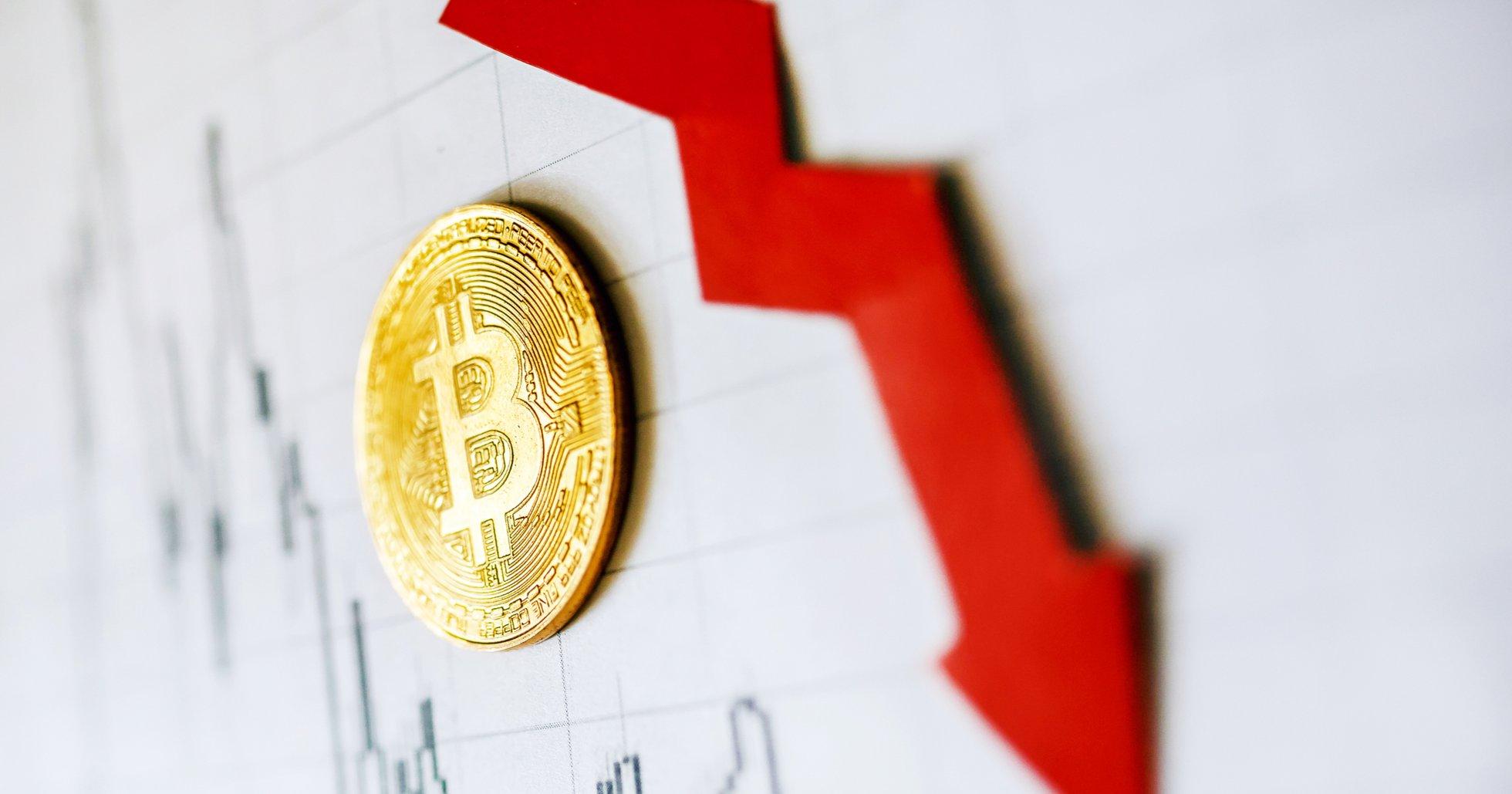 Just nu: Priset på bitcoin faller fem procent på kort tid.