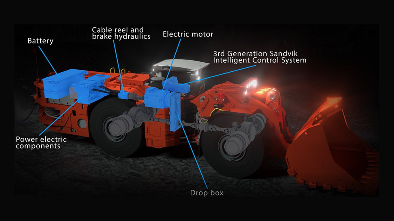 <p>The target applications of Sandvik LH514BE typically include mines that need to relocate loaders between several production areas without resorting to extra transportation equipment or personnel required for the operation.</p>