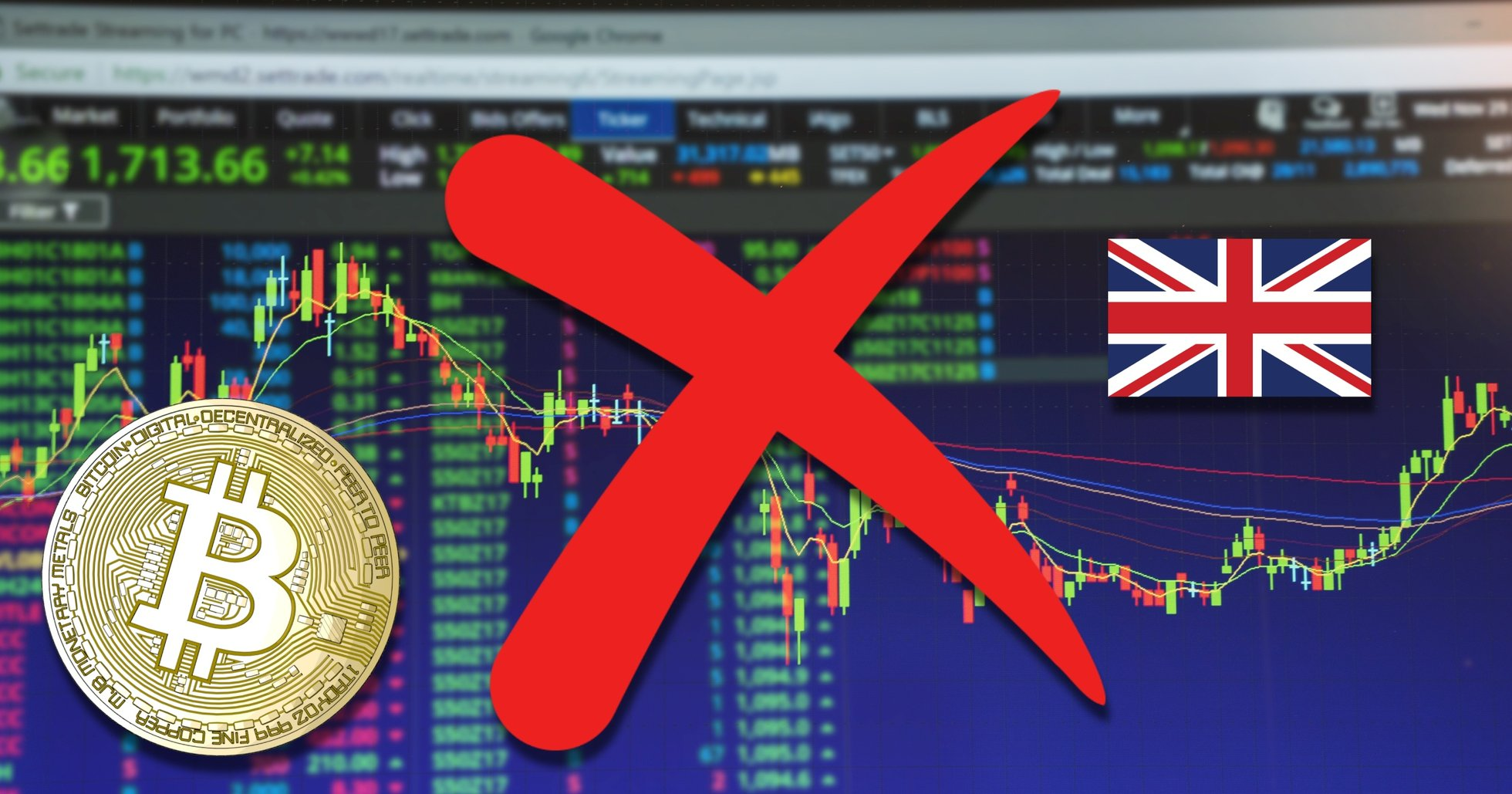 The UK bans the sale of crypto derivatives – is met with criticism from the industry