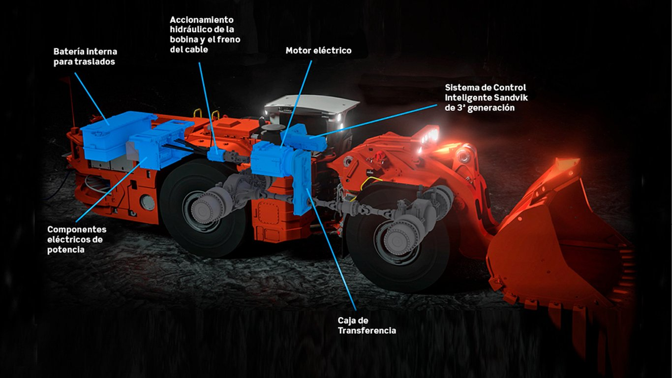 <p>Las aplicaciones principales del cargador Sandvik LH514BE son a menudo en minas donde el cargador debe trasladarse entre varias zonas de producción, sin tener que recurrir a equipos y personal extra para el transporte.</p>