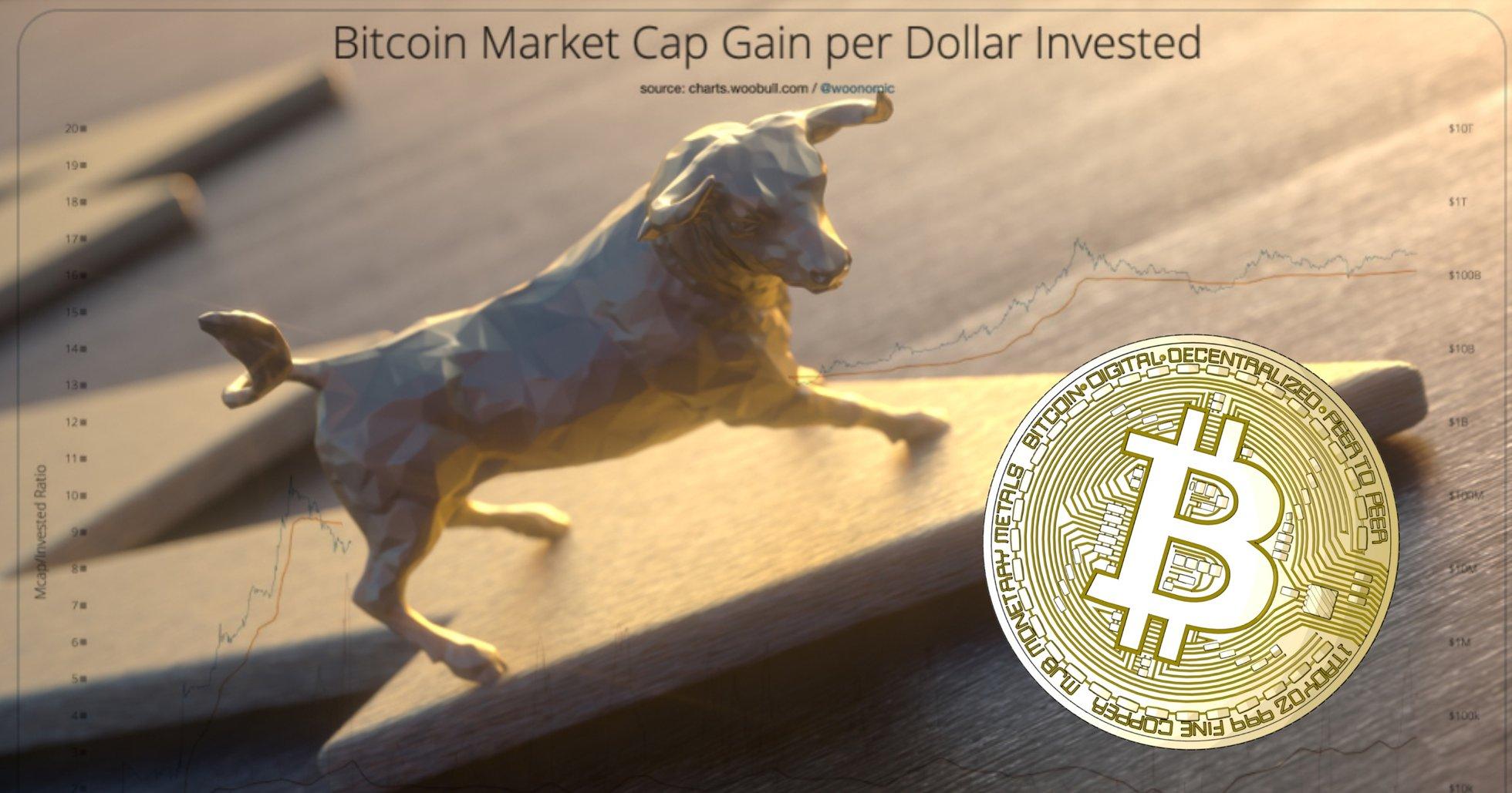 https://news.trijo.co/nyheter/kryptofond-i-ny-rapport-bitcoinmarknaden-ser-ut-som-den-gjorde-innan-tjurmarknaden-2017/
