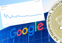 Despite recent price increases – the number of google searches on