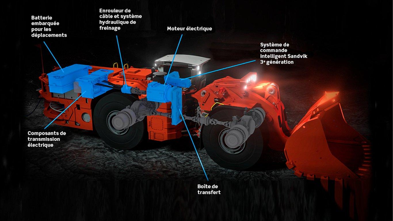<p>Les applications ciblées par le Sandvik LH514BE sont les mines qui ont besoin de déplacer des chargeurs entre plusieurs zones de production sans avoir recours à du matériel de transport supplémentaire ou à du personnel pour cette opération.</p>
