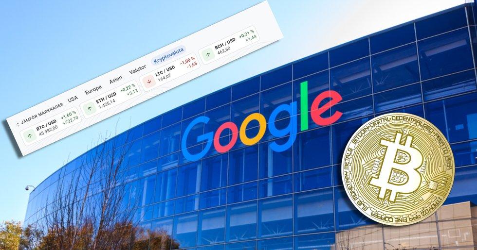Google Ekonomi ger sina användare information om kryptovalutor