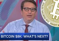 Brian Kelly positiv inför bitcoins halvering: